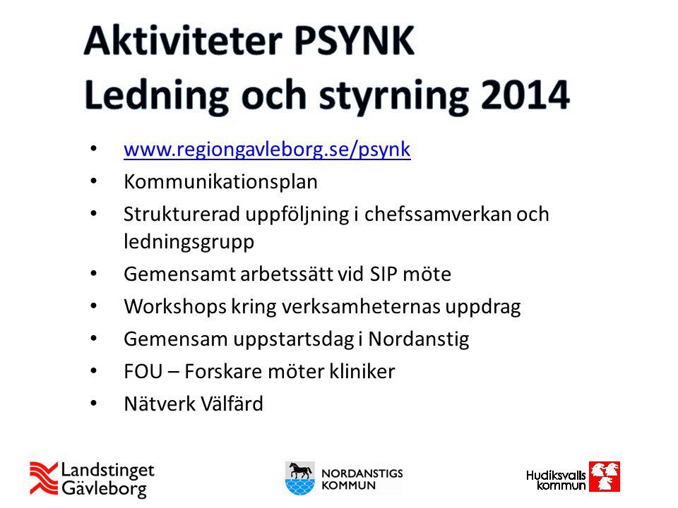 Aktiviteter PSYNK Ledning och styrning 2014