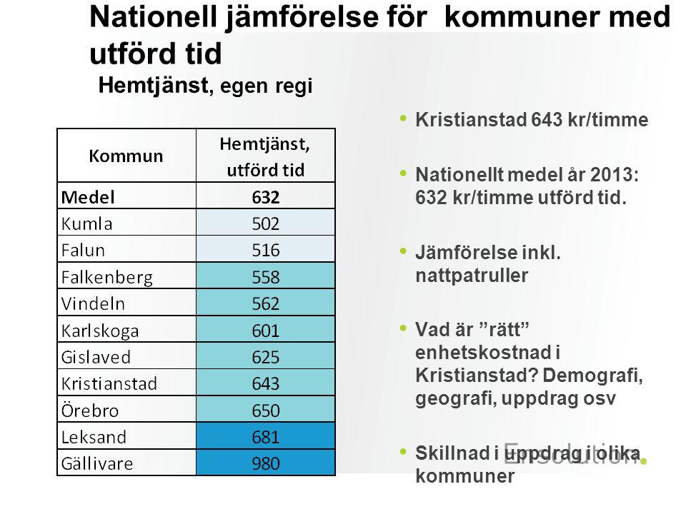 Nationell jämförelse för kommuner med utförd tid