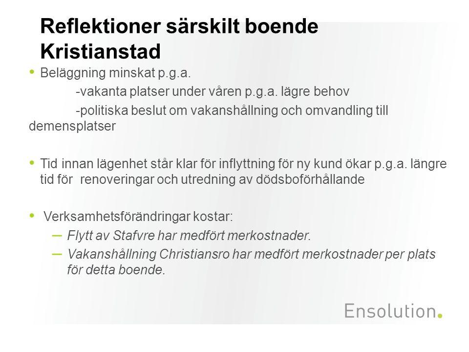 Reflektioner särskilt boende Kristianstad
