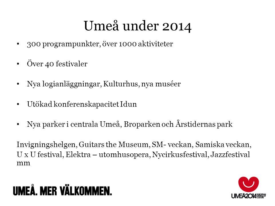 Umeå under 2014 300 programpunkter, över 1000 aktiviteter