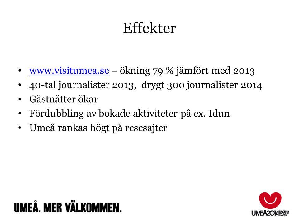 Effekter www.visitumea.se – ökning 79 % jämfört med 2013