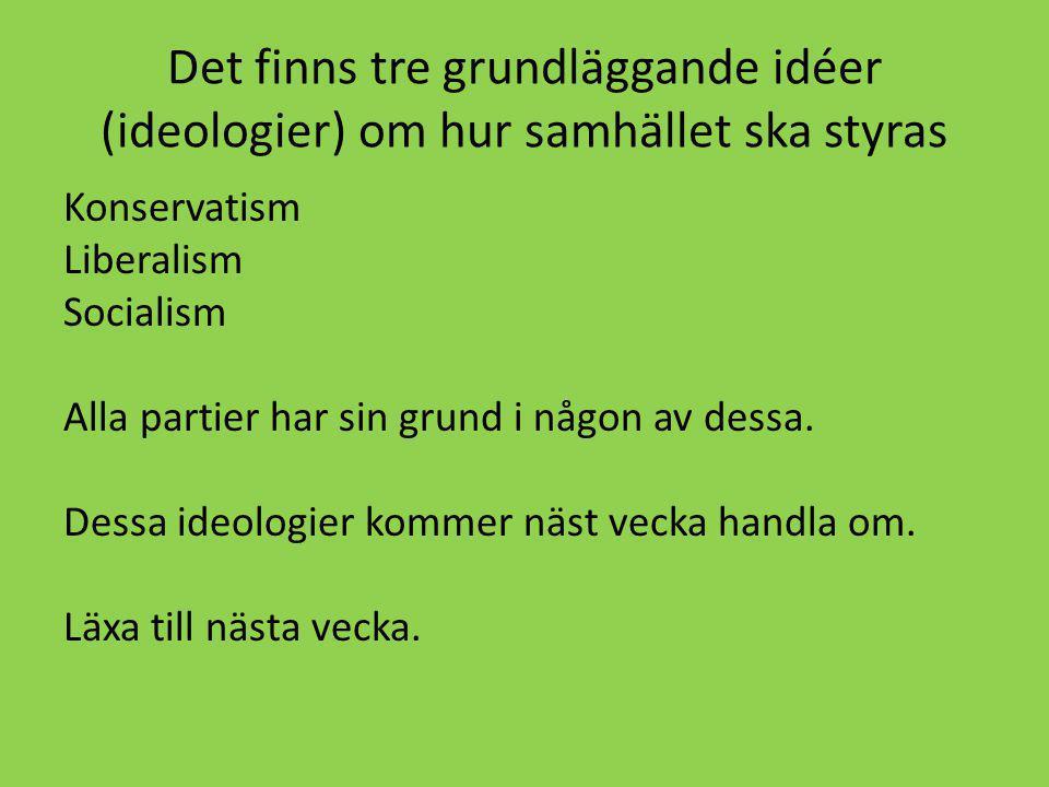 Det finns tre grundläggande idéer (ideologier) om hur samhället ska styras