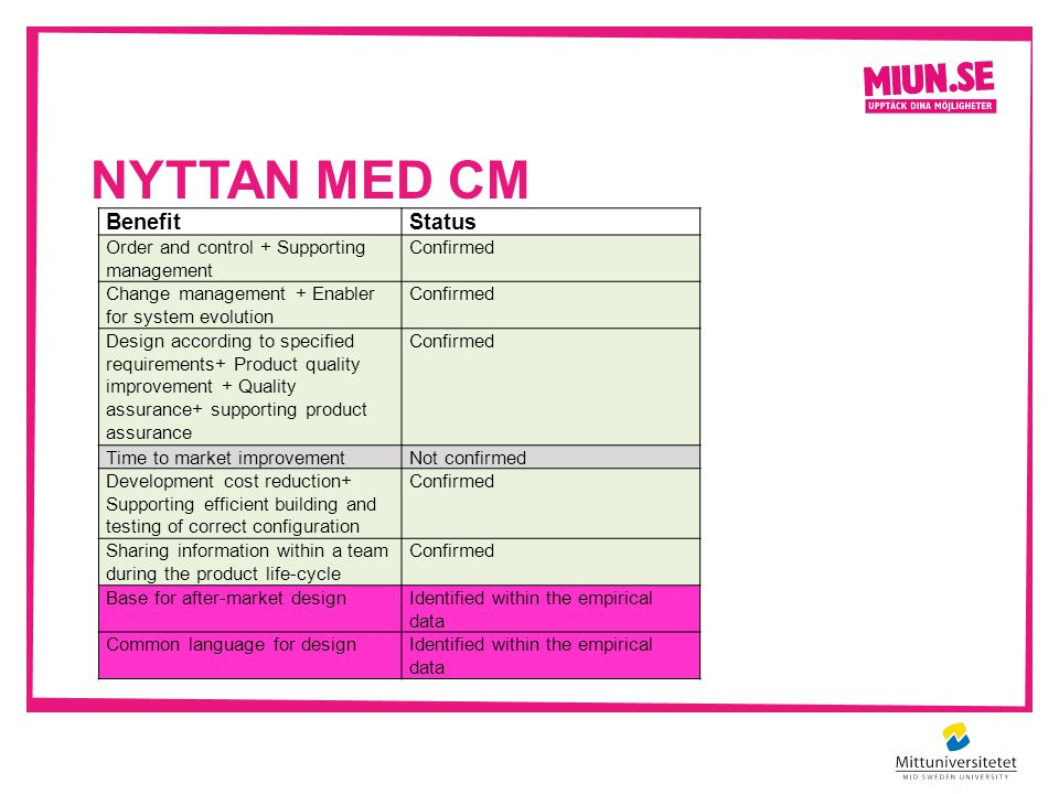Nyttan med cm Benefit Status Order and control + Supporting management
