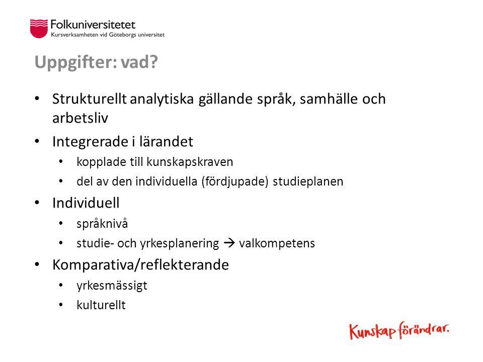 Uppgifter: vad Strukturellt analytiska gällande språk, samhälle och arbetsliv. Integrerade i lärandet.