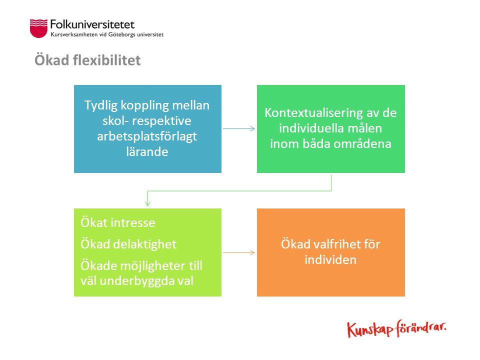 Ökad flexibilitet Tydlig koppling mellan skol- respektive arbetsplatsförlagt lärande. Kontextualisering av de individuella målen inom båda områdena.