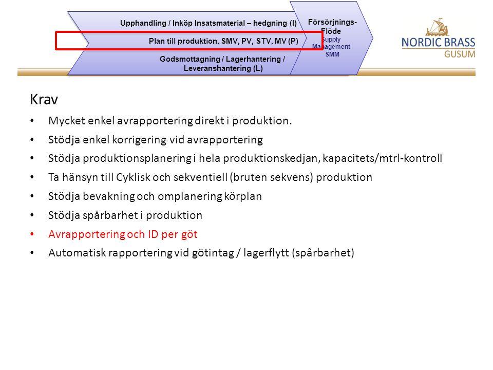 Krav Mycket enkel avrapportering direkt i produktion.