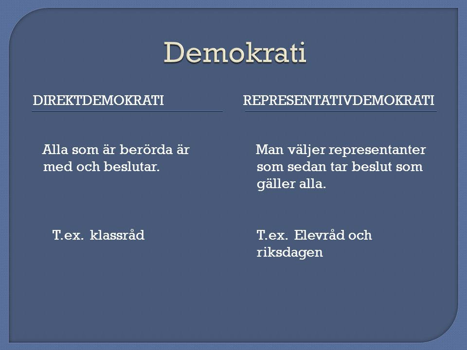 Demokrati Direktdemokrati representativdemokrati