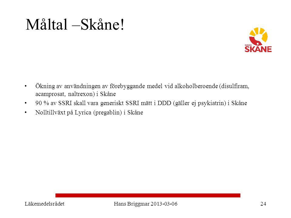Måltal –Skåne! Ökning av användningen av förebyggande medel vid alkoholberoende (disulfiram, acamprosat, naltrexon) i Skåne.