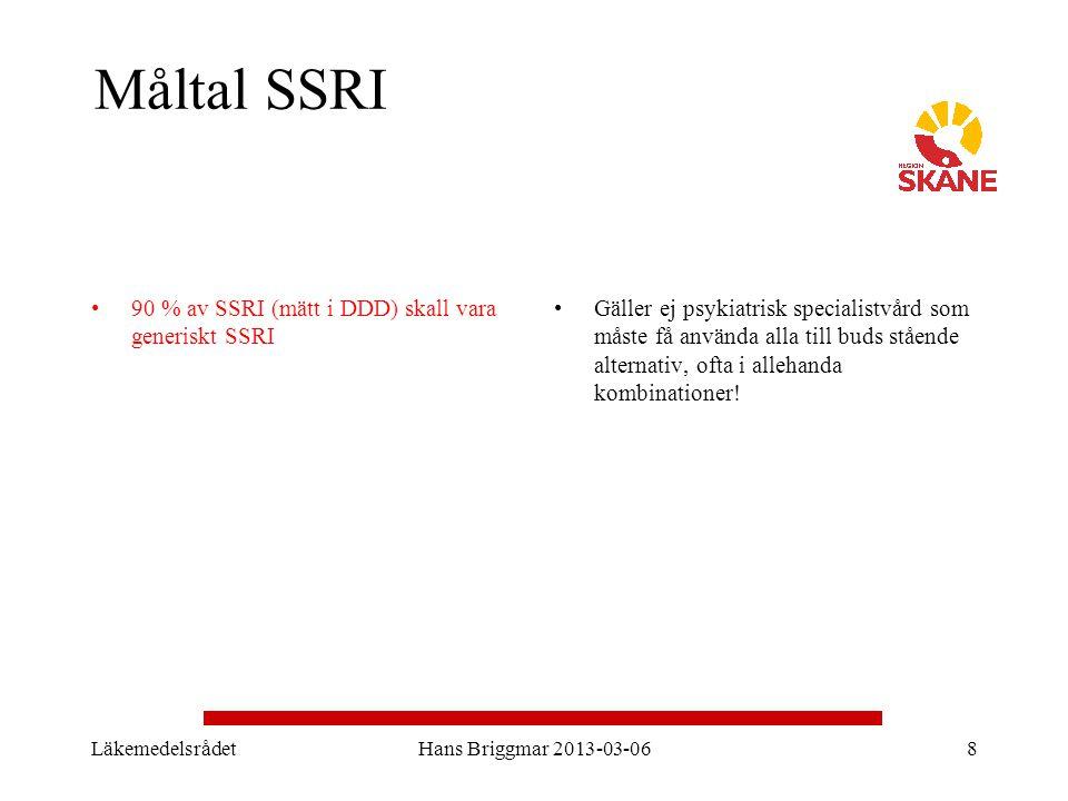 Måltal SSRI 90 % av SSRI (mätt i DDD) skall vara generiskt SSRI