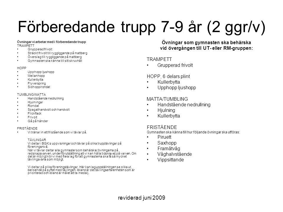 Förberedande trupp 7-9 år (2 ggr/v)