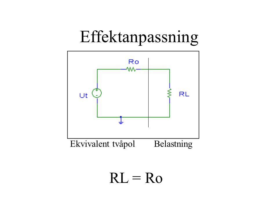 Effektanpassning Ekvivalent tvåpol Belastning RL = Ro