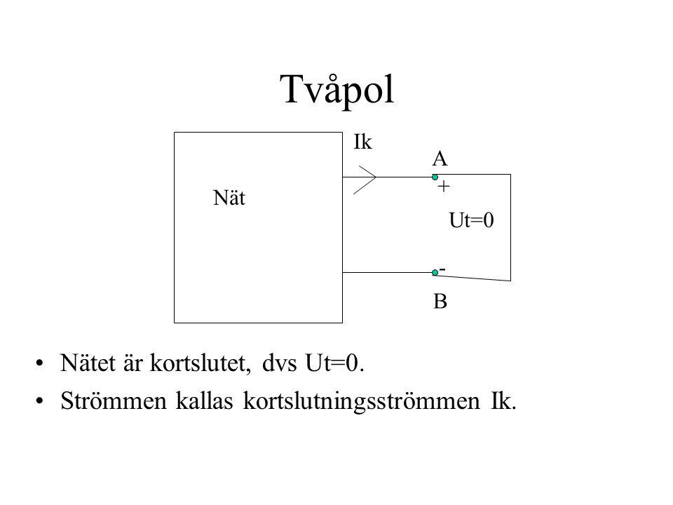 Tvåpol Nätet är kortslutet, dvs Ut=0.
