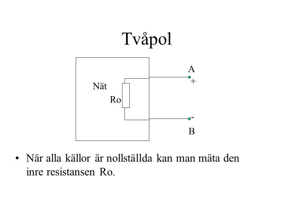 Tvåpol A + Nät Ro - B När alla källor är nollställda kan man mäta den inre resistansen Ro.