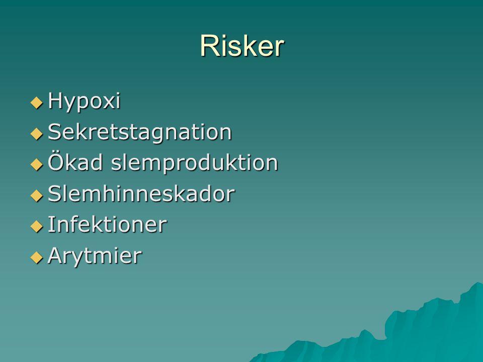 Risker Hypoxi Sekretstagnation Ökad slemproduktion Slemhinneskador