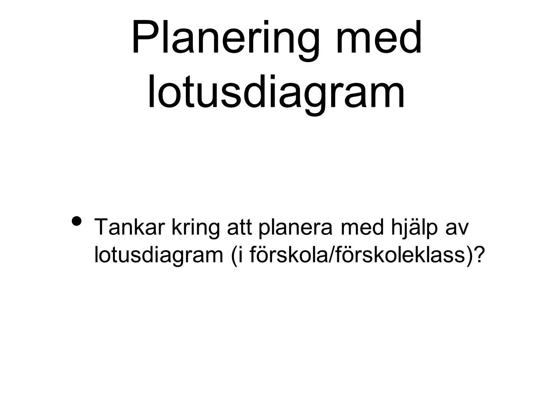 Planering med lotusdiagram
