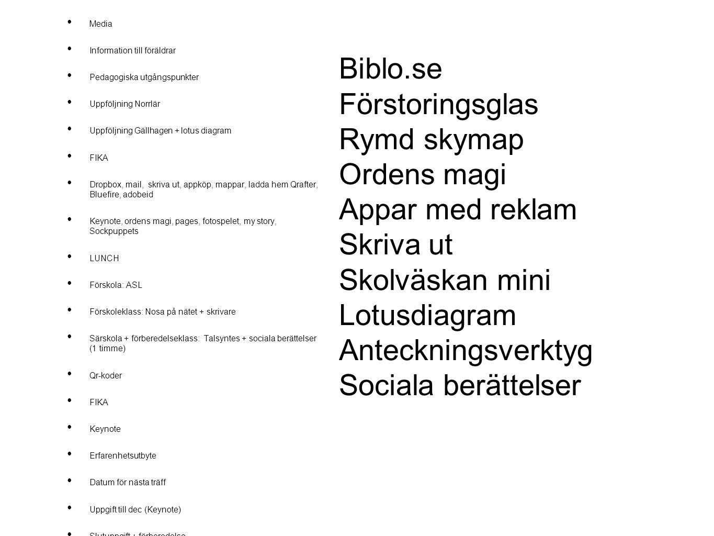 Biblo.se Förstoringsglas Rymd skymap Ordens magi Appar med reklam