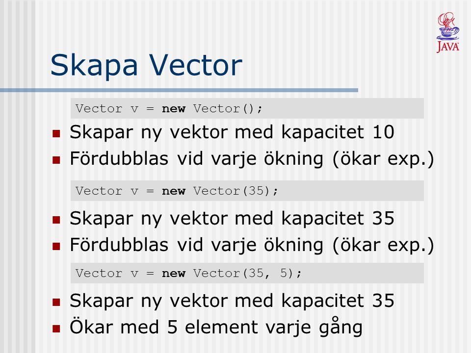 Skapa Vector Skapar ny vektor med kapacitet 10