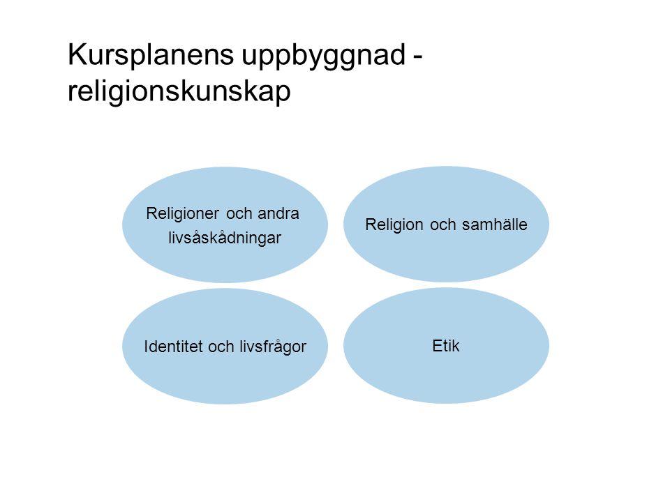 Kursplanens uppbyggnad - religionskunskap