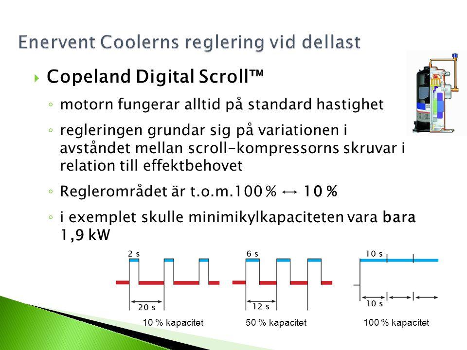 Enervent Coolerns reglering vid dellast