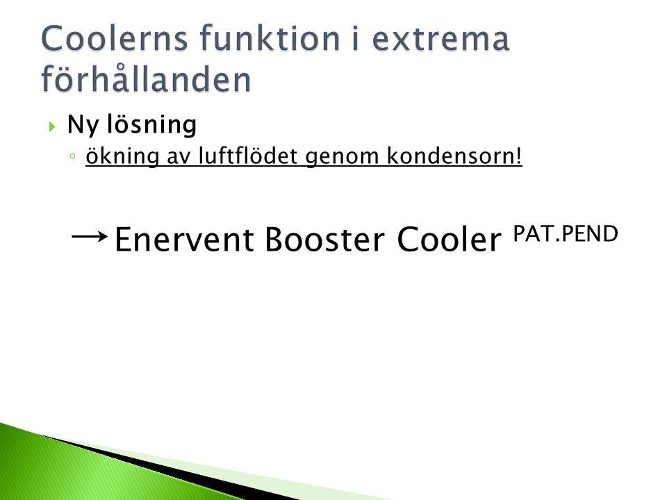 Coolerns funktion i extrema förhållanden