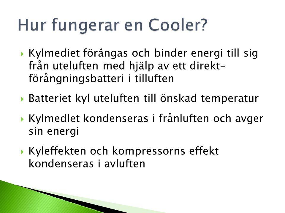 Hur fungerar en Cooler Kylmediet förångas och binder energi till sig från uteluften med hjälp av ett direkt- förångningsbatteri i tilluften.