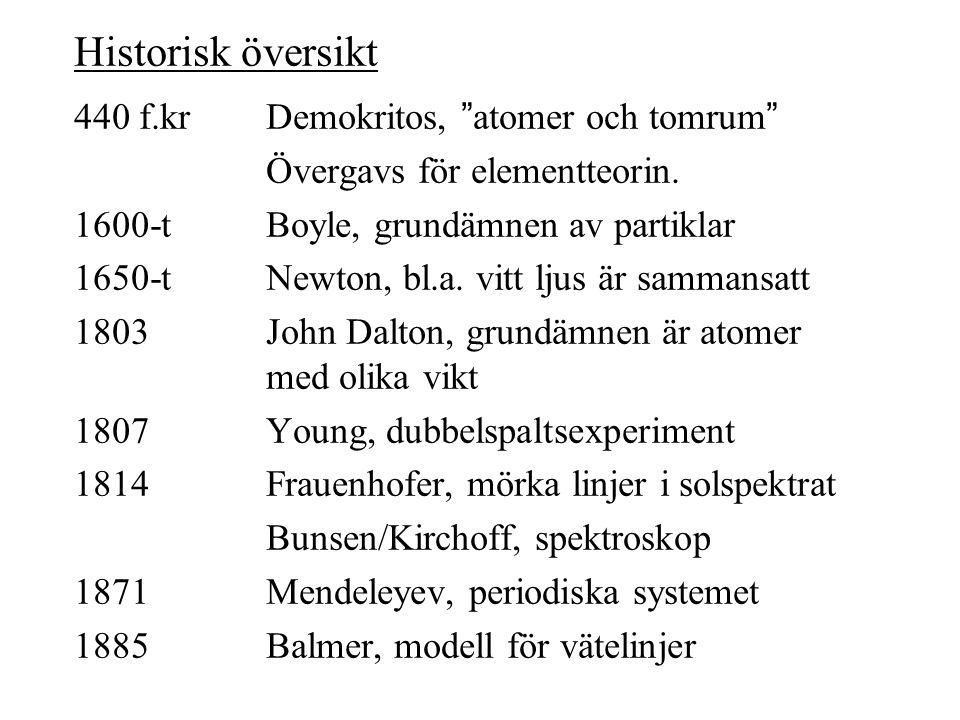 Historisk översikt 440 f.kr Demokritos, atomer och tomrum