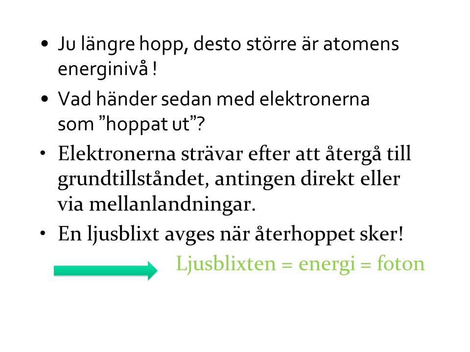 Ju längre hopp, desto större är atomens energinivå !
