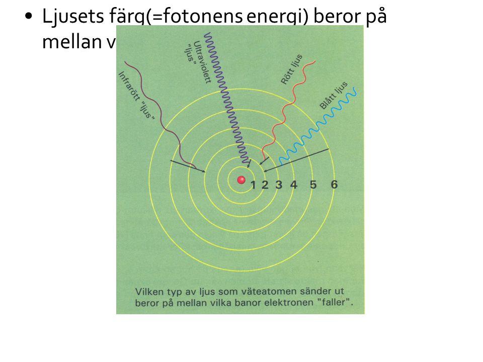 Ljusets färg(=fotonens energi) beror på mellan vilka banor elektronen faller