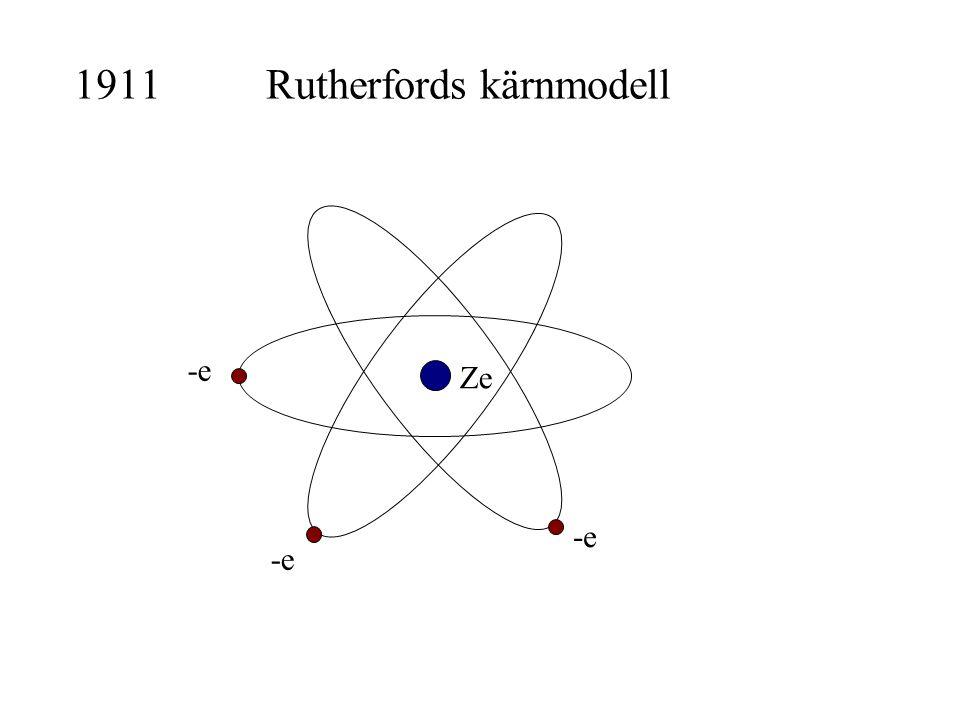 1911 Rutherfords kärnmodell