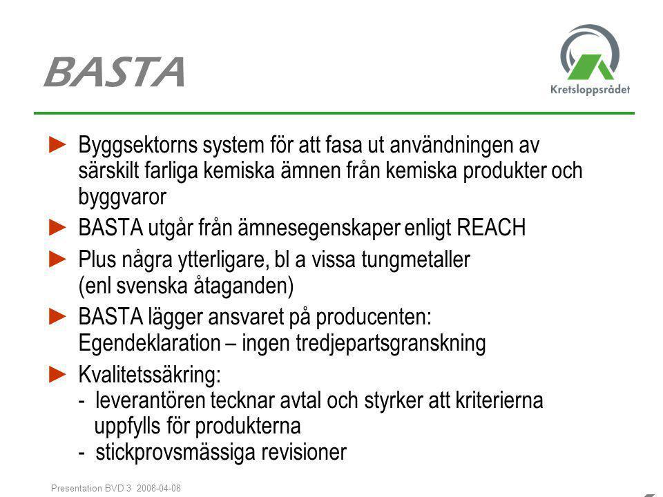 BASTA Byggsektorns system för att fasa ut användningen av särskilt farliga kemiska ämnen från kemiska produkter och byggvaror.