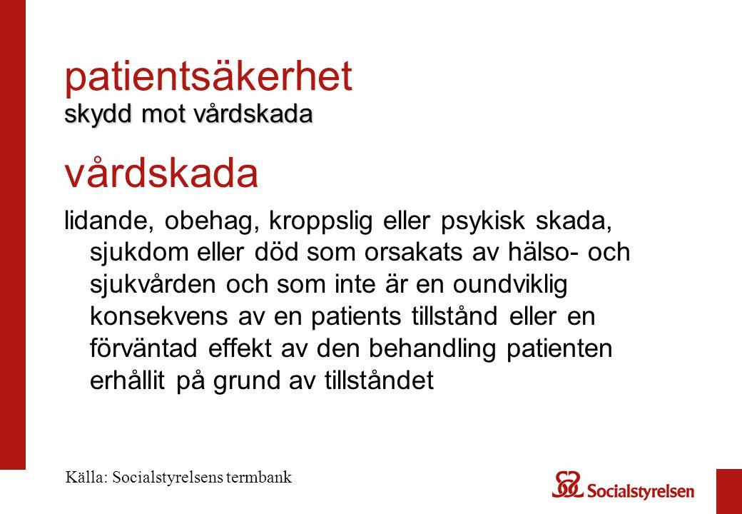 patientsäkerhet skydd mot vårdskada