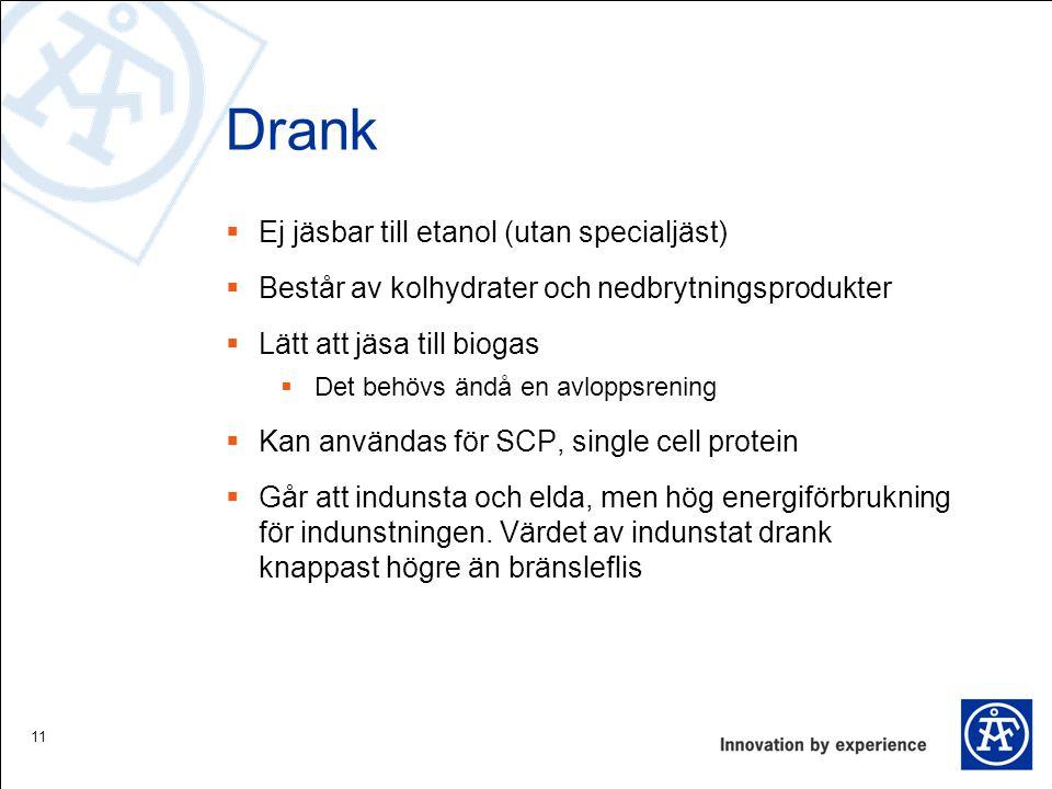 Drank Ej jäsbar till etanol (utan specialjäst)