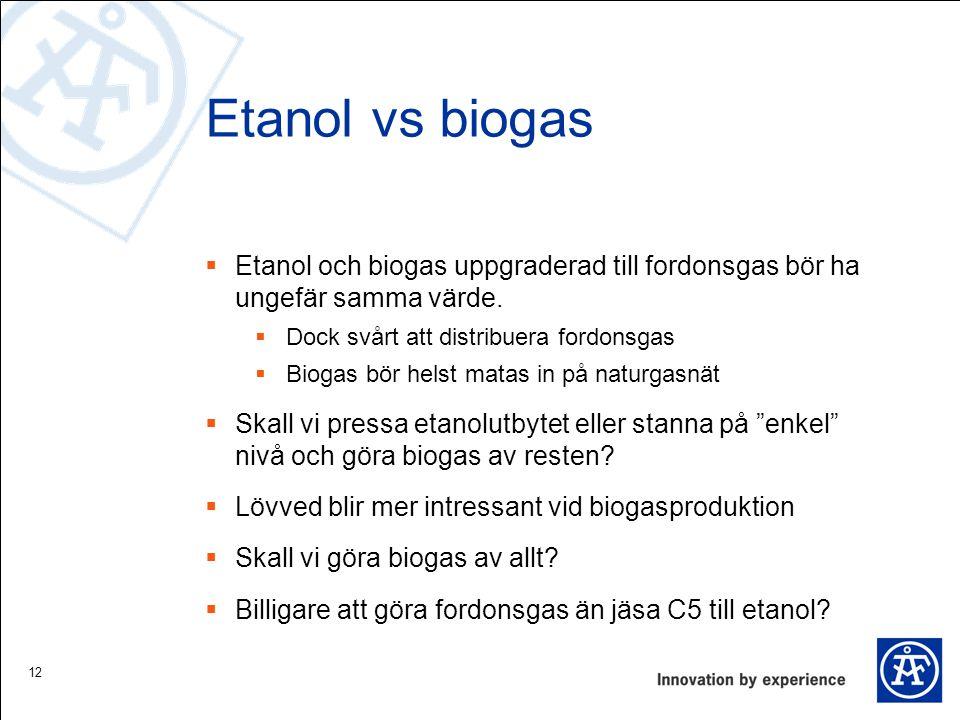 Etanol vs biogas Etanol och biogas uppgraderad till fordonsgas bör ha ungefär samma värde. Dock svårt att distribuera fordonsgas.