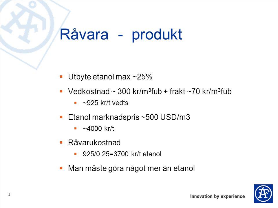 Råvara - produkt Utbyte etanol max ~25%