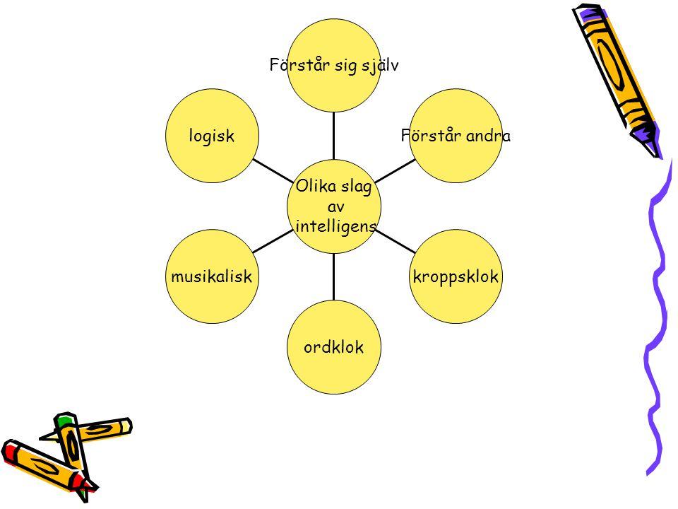 logisk musikalisk ordklok kroppsklok Förstår andra Förstår sig själv Olika slag av intelligens