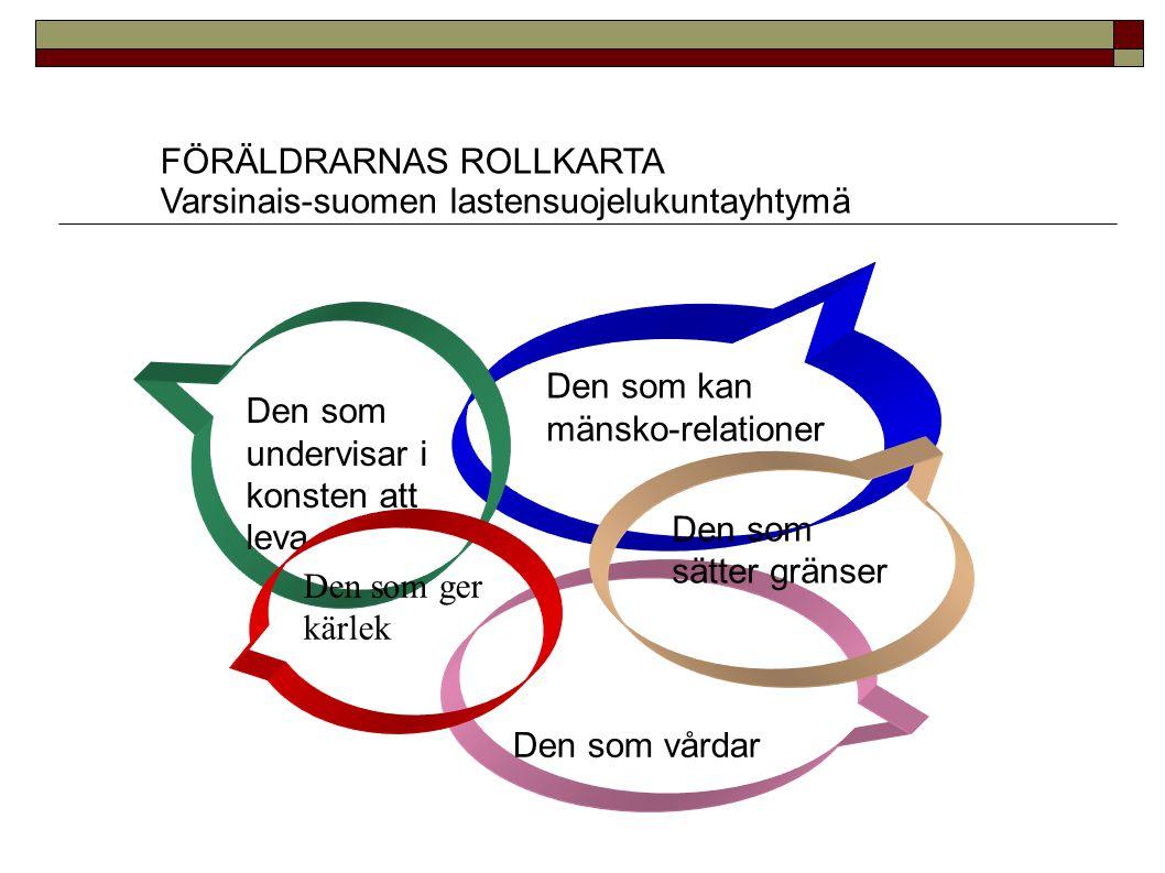 FÖRÄLDRARNAS ROLLKARTA