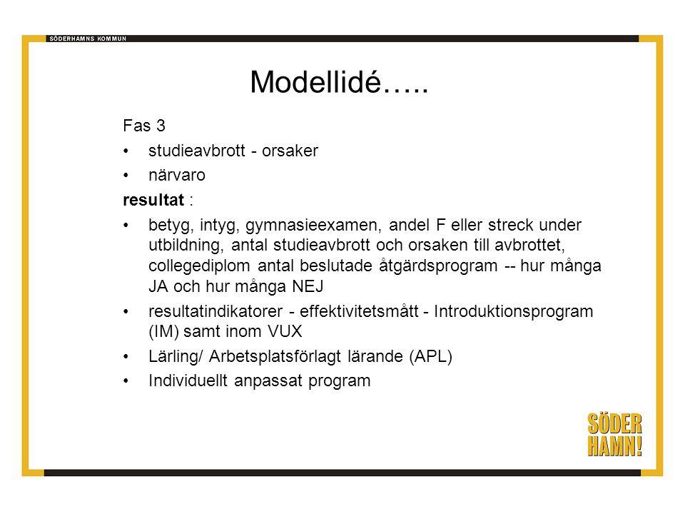 Modellidé….. Fas 3 studieavbrott - orsaker närvaro resultat :