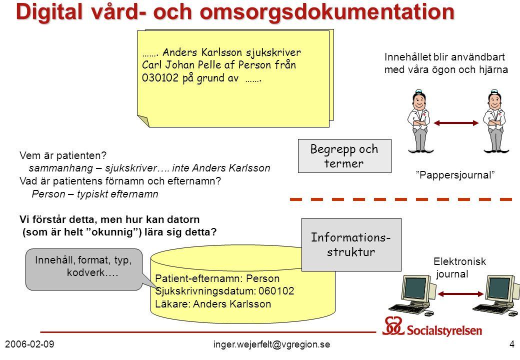 Digital vård- och omsorgsdokumentation
