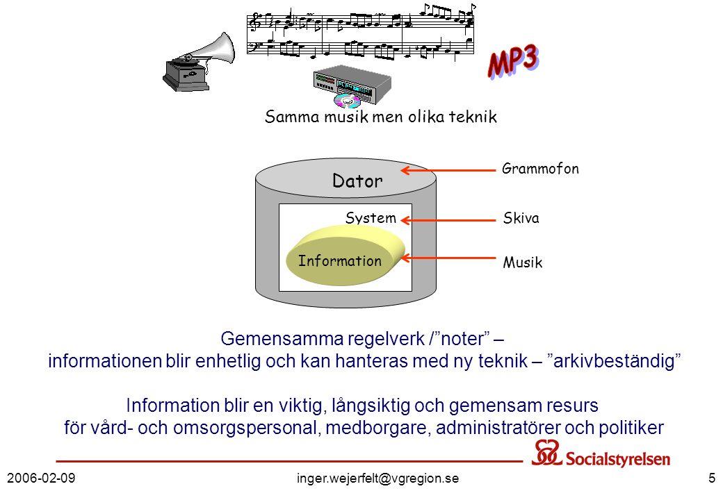 MP3 Dator Gemensamma regelverk / noter –