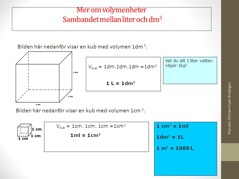 Mer om volymenheter Sambandet mellan liter och dm3