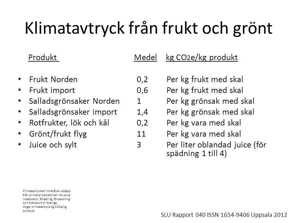 Klimatavtryck från frukt och grönt