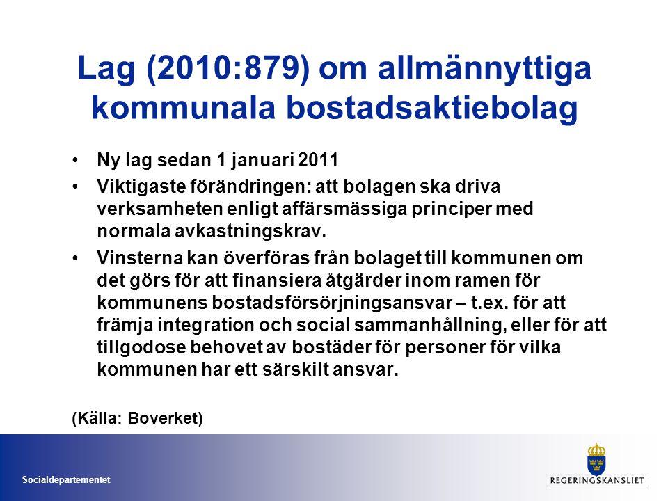 Lag (2010:879) om allmännyttiga kommunala bostadsaktiebolag