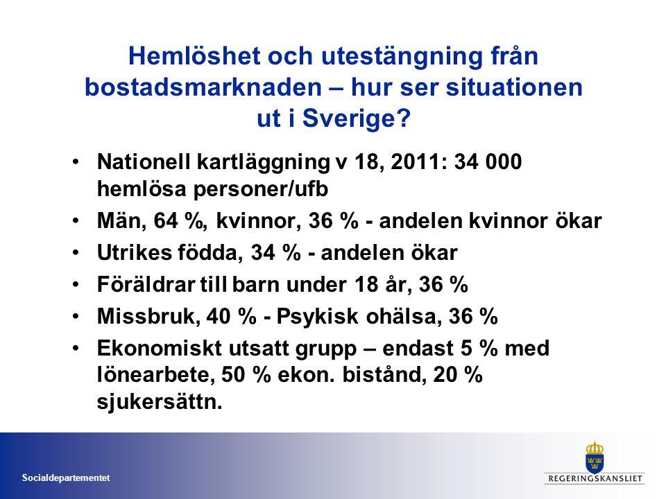 Hemlöshet och utestängning från bostadsmarknaden – hur ser situationen ut i Sverige