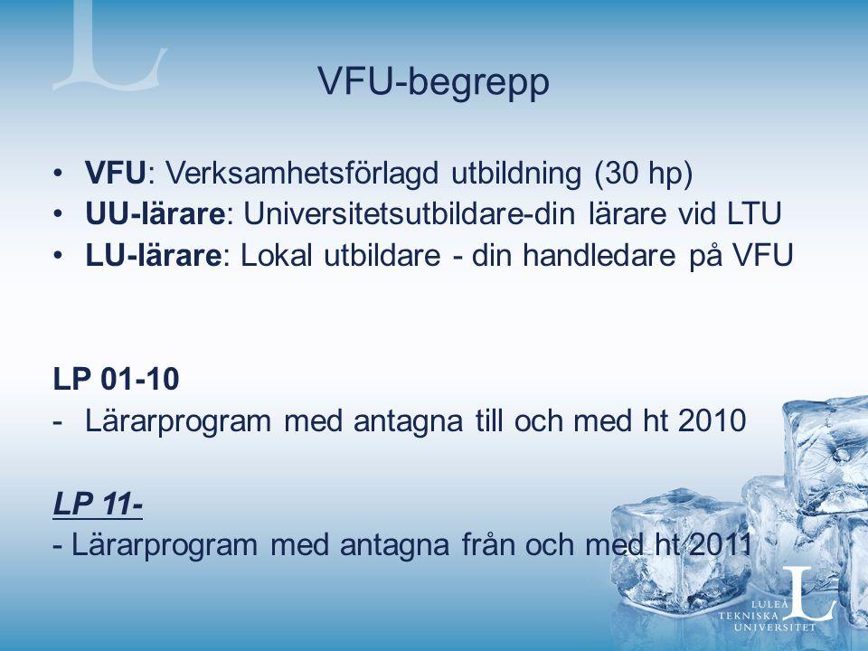 VFU-begrepp VFU: Verksamhetsförlagd utbildning (30 hp)