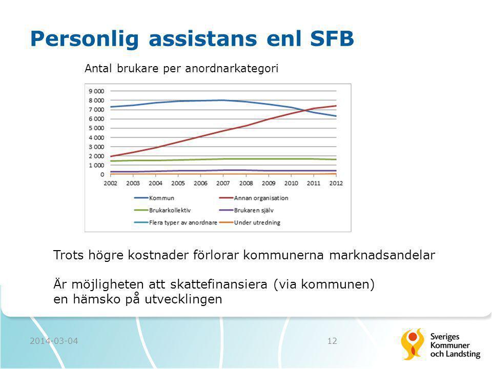 Personlig assistans enl SFB