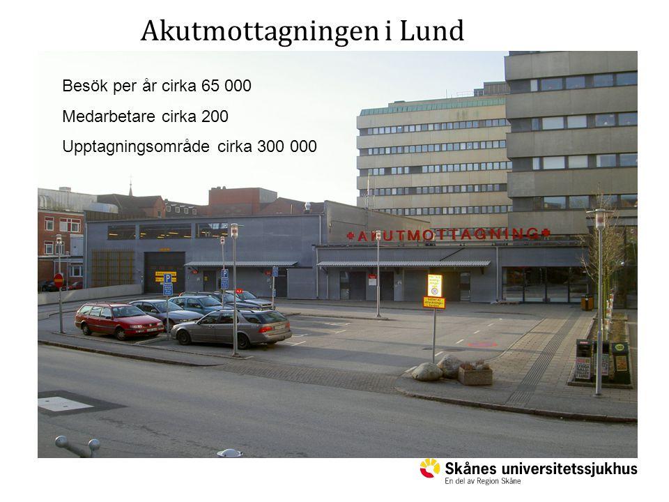 Akutmottagningen i Lund
