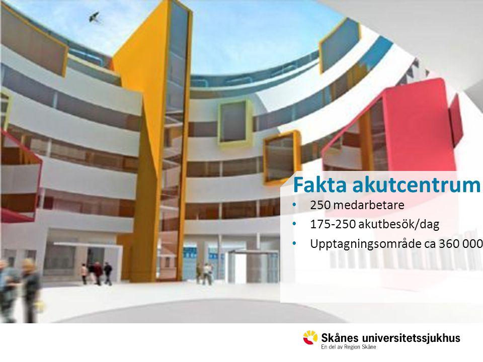 Fakta akutcentrum 250 medarbetare 175-250 akutbesök/dag