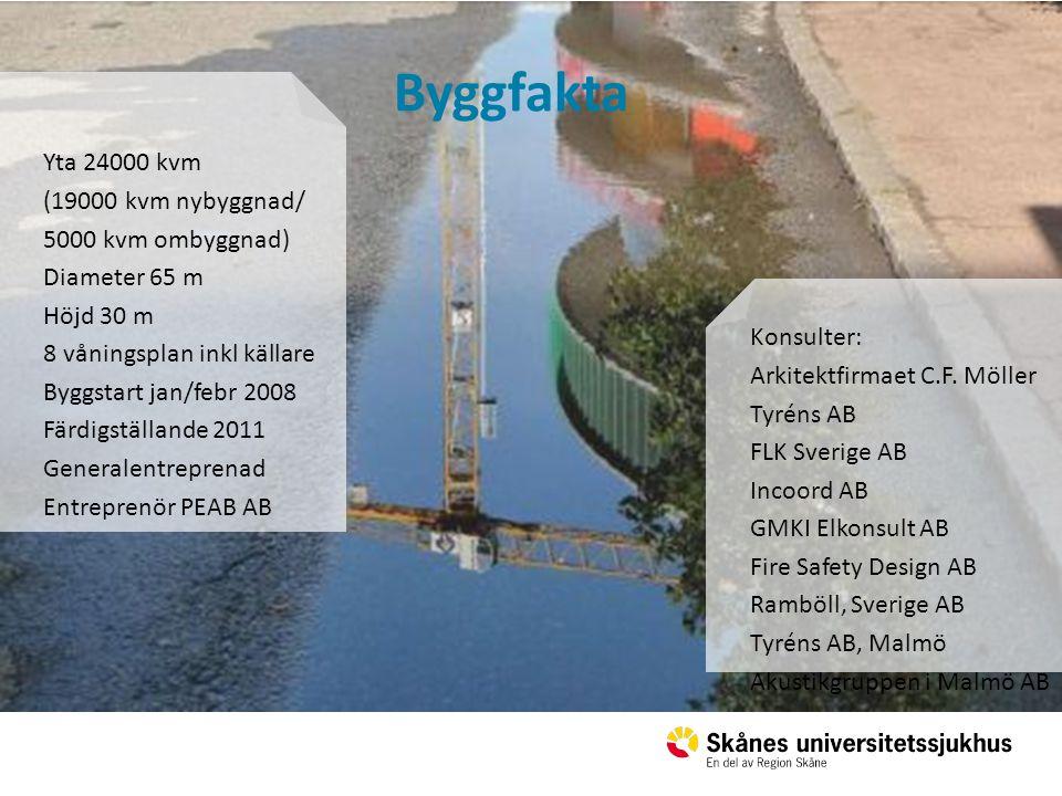 Byggfakta Yta 24000 kvm (19000 kvm nybyggnad/ 5000 kvm ombyggnad)