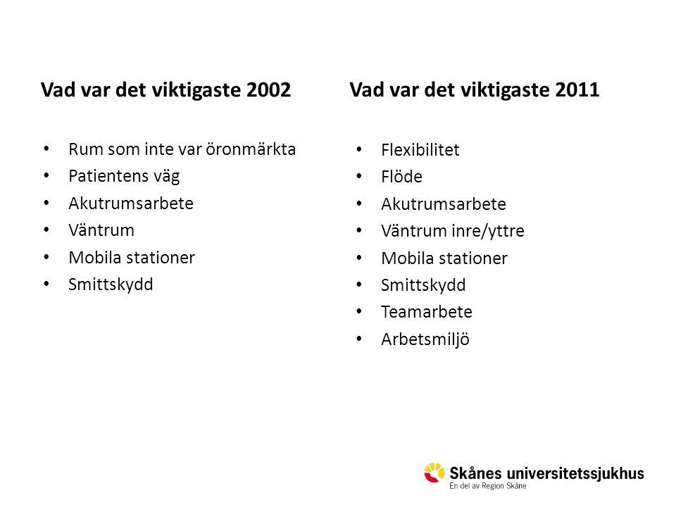 Vad var det viktigaste 2011 Vad var det viktigaste 2002