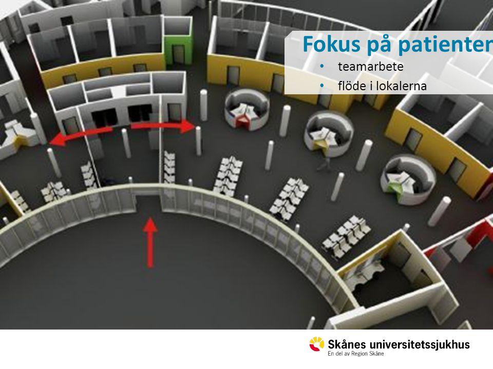 Fokus på patienten teamarbete flöde i lokalerna